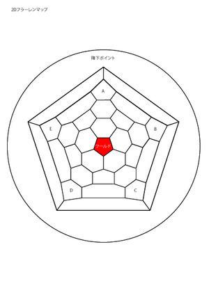 Fullerenemap